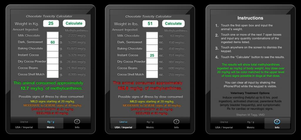 veterinaire-nascholing-choc-tox-app1